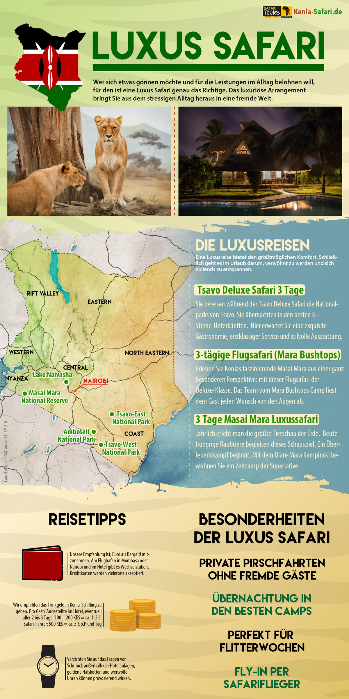 Infografik Luxus-Safaris
